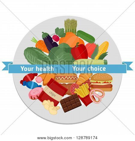 Healthy and unhealthy lifestyle concept. Plate with icons of healthy foods and unhealthy foods.