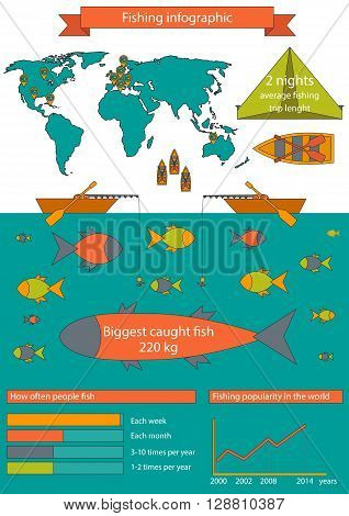 Vector illustration with flat outline fishing infographics. Indoor activity sport hobby concept. Vector map boats fish rods. Fishing infographics with flat objects. Nature relaxation and leisure