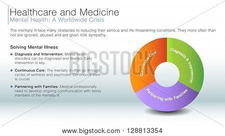 An image of a mental health information slide.