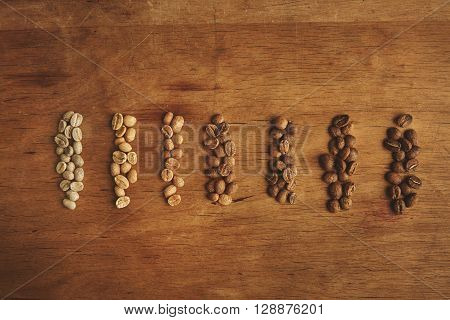 Different Grades Of Coffee Roasting, Seven Kinds From Raw Fresh Beans To Chocolate Warm Baked Fine F