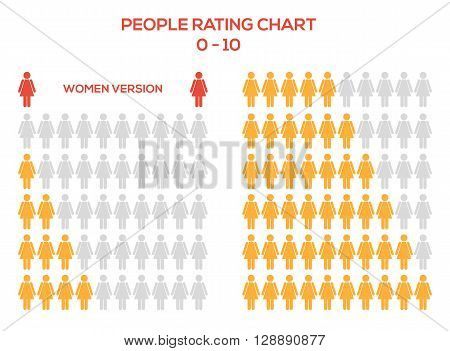 Rating set with humans - woman lady girl female ranking from zero to ten