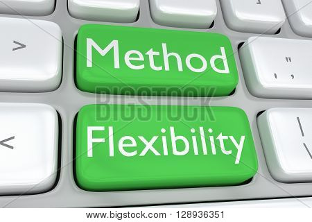 Method Flexibility Concept