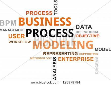 A word cloud of business process modeling related items