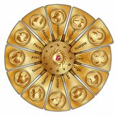 The Astrological Signs Of The Zodiac Are Highlighted By The Symbol Scorpio. poster