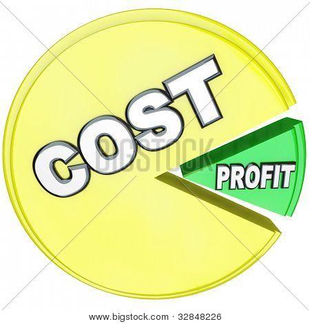 Uma fatia de torta amarelo grande custo marcado corre o risco de comer um pedaço menor de verde marcado lucros, symbolizin