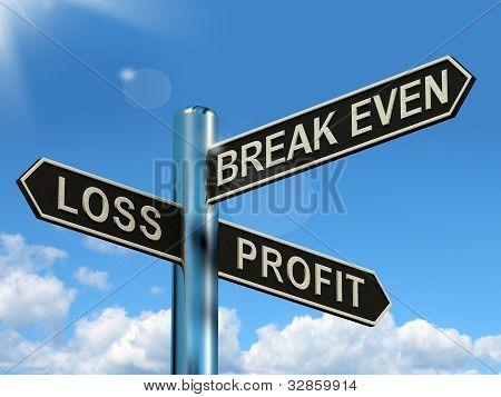 Ganancia pérdida o rotura de poste indicador incluso mostrando utilidades y ganancias de la inversión