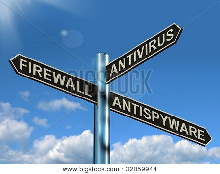Firewall Antivirus Antispyware Signpost Showing Internet And Computer Security Protection
