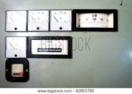 Output Dashboard Of A Diesel Generator