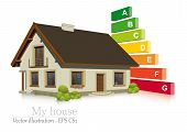 picture of efficiencies  - Vector illustration of energy efficiency classification in the home  - JPG