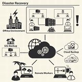 Disaster recovery, Cloud computing and Data management concept  Vector