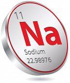 sodium button