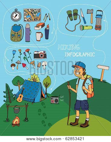 Cartoon hiker with hiking infographic elements