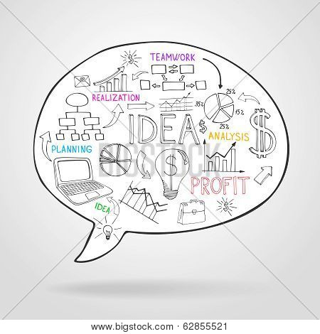 Business strategy and planning in a speech bubble