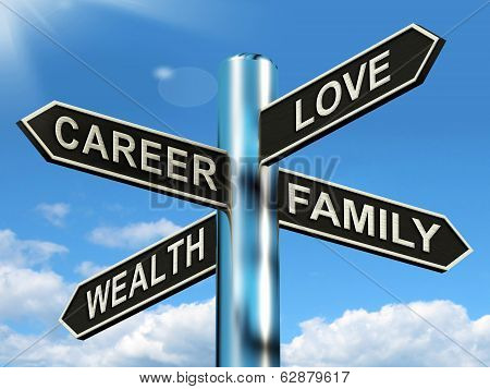 Career Love Wealth Family Signpost Shows Life Balance