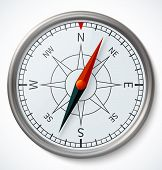 stock photo of longitude  - Compass on a white background - JPG