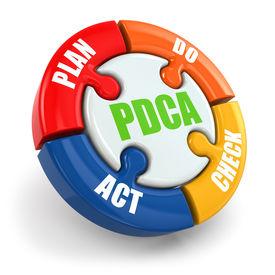 foto of plan-do-check-act  - Plan - JPG