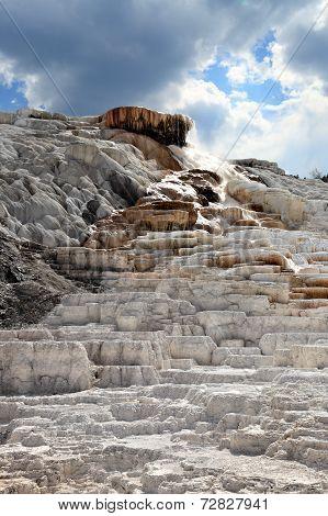 Pallette Spring, Yellowstone