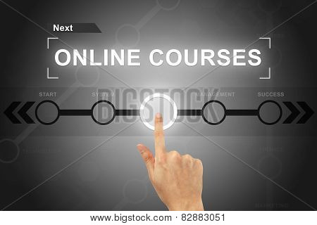 Hand Clicking Online Courses Button On A Screen Interface