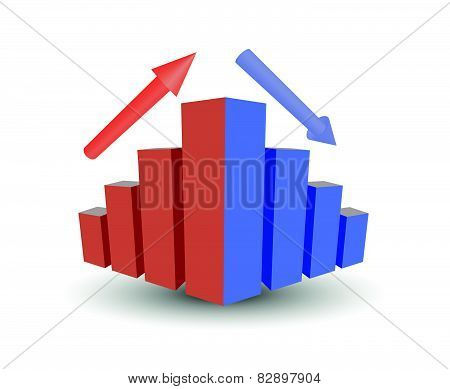 Business graph with growth, up arrow, down arrow