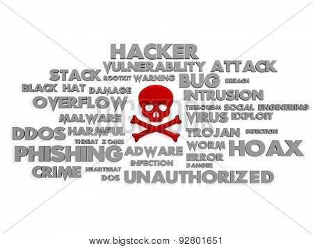 Skull Surrounded With Tag Cloud