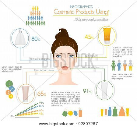 Face Creams Using Infographics