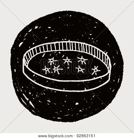 Petri Dish Doodle