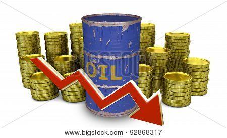 the price of fuel decreases
