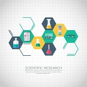 stock photo of chemical reaction  - Research concept - JPG