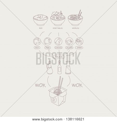 Wok Take Away Dish Constructor Ingredients Menu Pencil Hand-drawn Sketch Design Drawing