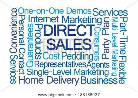 Direct Sales Word Cloud on White Background