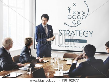 Strategy Planning Process Tactics Motivation Concept