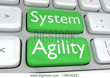 System Agility Concept