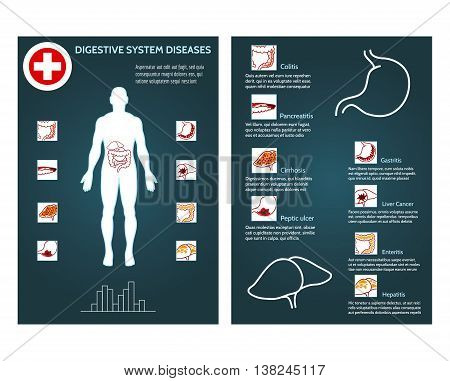 Medical brochure flyer template vector front and rear side