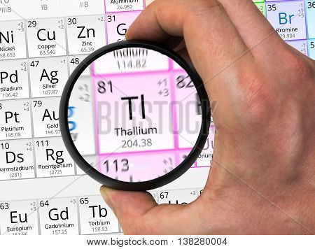 Thallium Symbol - Tl. Element Of The Periodic Table Zoomed With