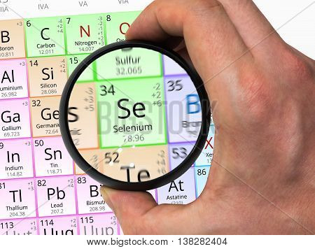Selenium Symbol - Se. Element Of The Periodic Table Zoomed With