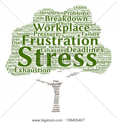 Vector concept conceptual mental stress at workplace or job abstract tree word cloud isolated on background