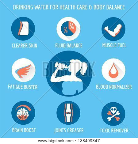 Drinking water for healthcare and body icons set. Vector illustration