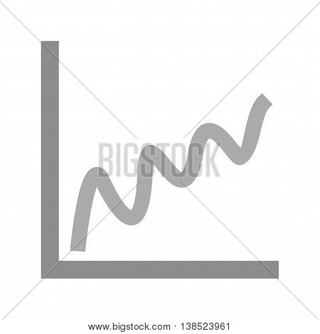 Curve, chart, bell icon vector image. Can also be used for infographics. Suitable for use on web apps, mobile apps and print media.
