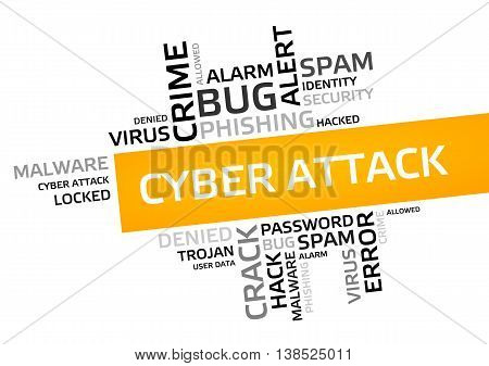 Cyber Attack Word Cloud, Tag Cloud, Vector Graphic
