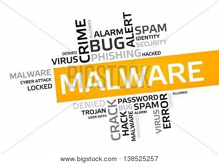 Malware Word Cloud, Tag Cloud, Vector Graphic