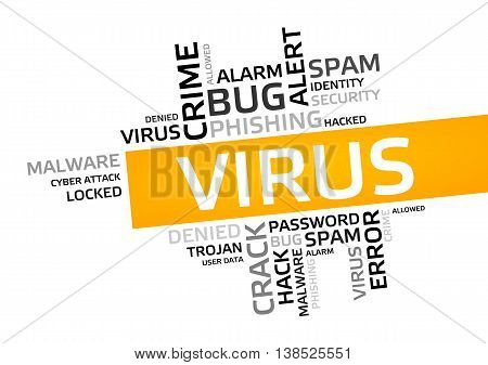 Virus Word Cloud, Tag Cloud, Vector Graphic