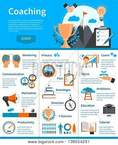 Flat design mentoring coaching infographics presenting information about necessary skills and their development