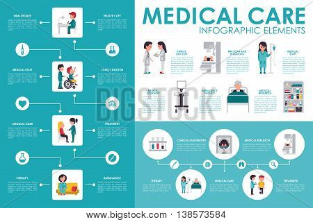 Medical care concept Hospital flat web vector illustration. Patient, nurse, clinical laboratory, doctor, treatment. Presentation timeline infographic