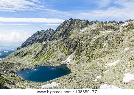 Valley And The Surrounding Ridge.