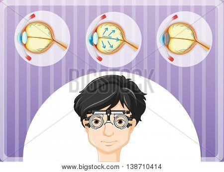Man with eyeglasses and eyes problem illustration