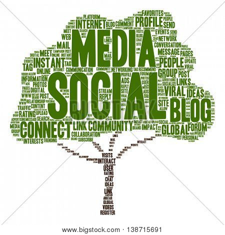 Concept or conceptual social media marketing or communication abstract tree word cloud isolated on background