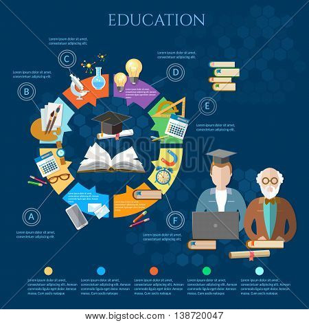 Education infographic professor and student learning diagram knowledge back to school vector illustration