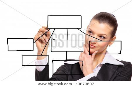 Business woman designing a plan on screen