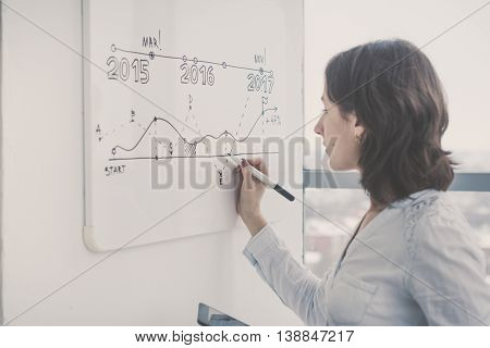 Woman writing on a flipchart at the office