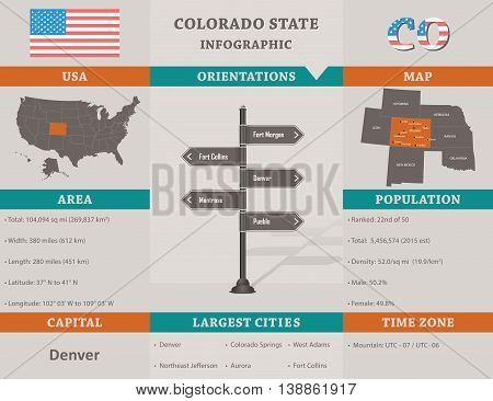 USA - Colorado state infographic template design